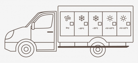 Multiple temperature truck